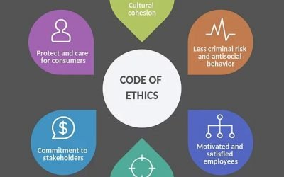 Plus Ethics develops and implements an Ethical Code for R+D projects